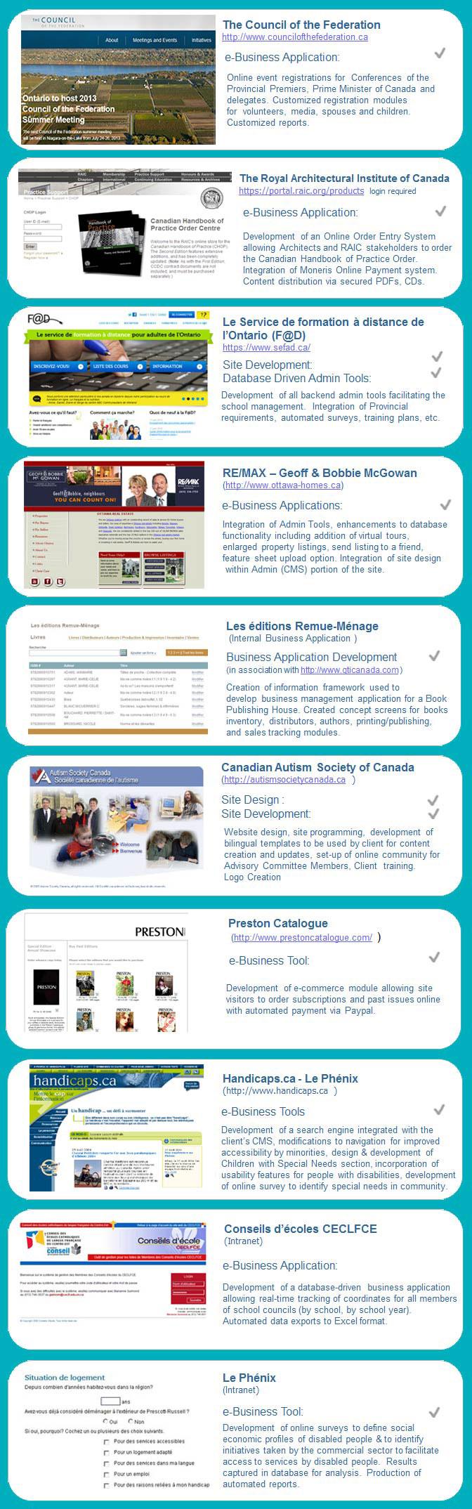 BizApps - Contenta portfolio